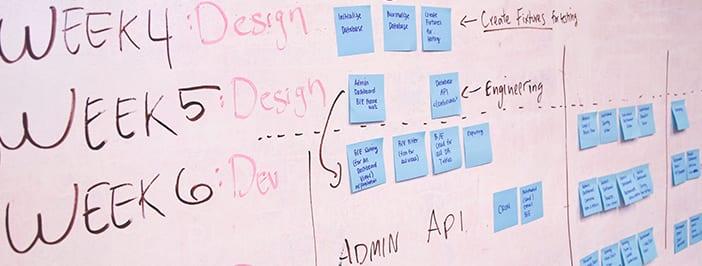 board showing workflow draft